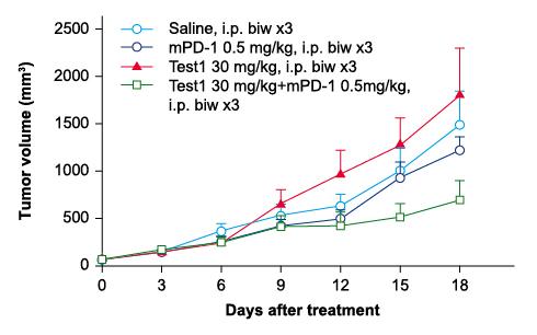 免疫检查点人源化小鼠-18.05.19-002-01.jpg
